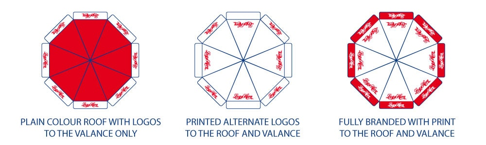 Branded Roof Valance Options for Promotional Parasols