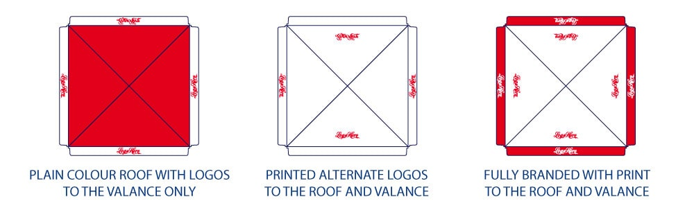Pop Up Gazebos Branded Roof Valance Options