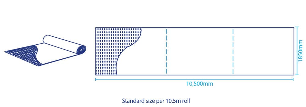 Heras fence roll standard size | Xg Group
