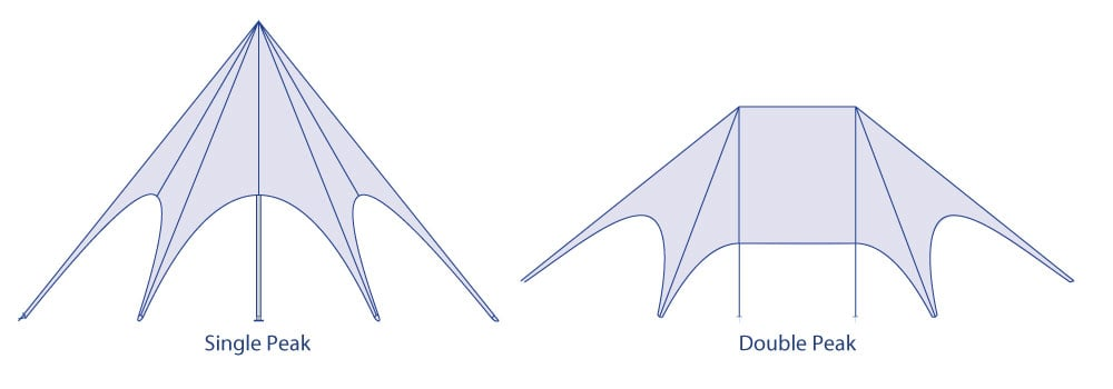 Star Tent Single and Double Peak Shapes