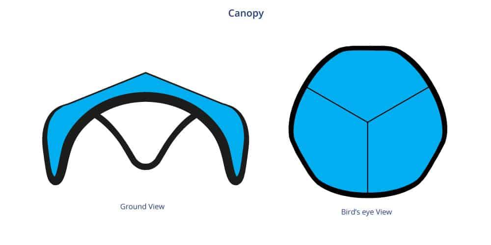 Inflatable Tripod Tents Shape Illustration